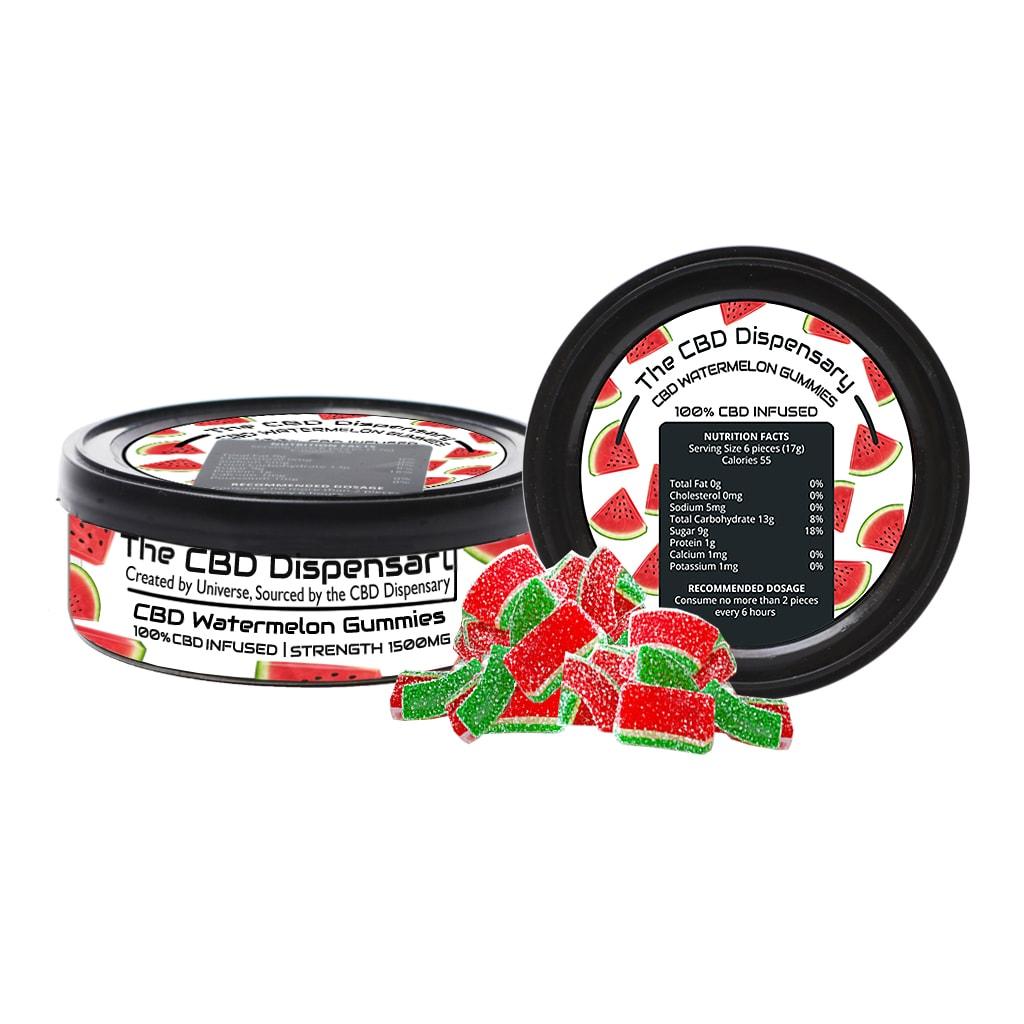Best CBD Gummies Online